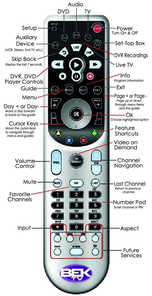 BEK remote features
